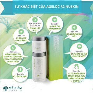 ageloc-r2-nuskin-myphamnuskinvn-1-new