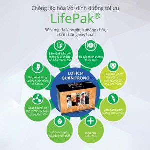 lifepak-myphamnuskinvn-2